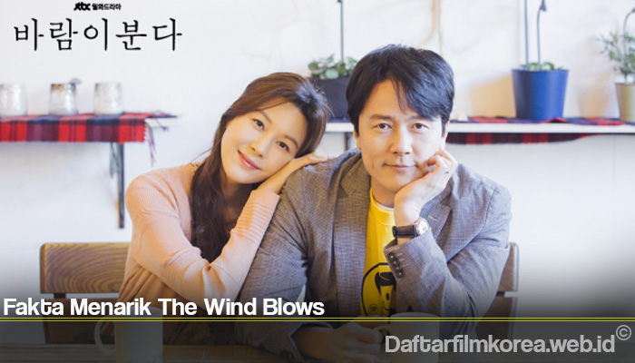 Fakta Menarik The Wind Blows